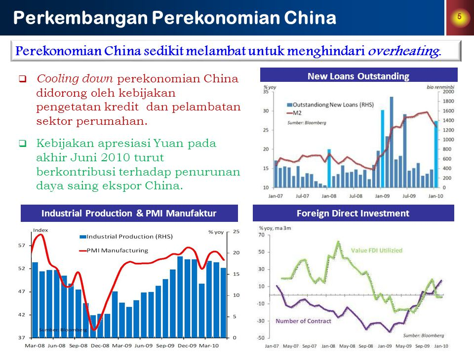 Industrial Production & PMI Manufaktur Foreign Direct Investment