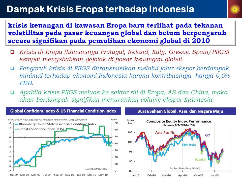 Dampak Krisis Eropa terhadap Indonesia