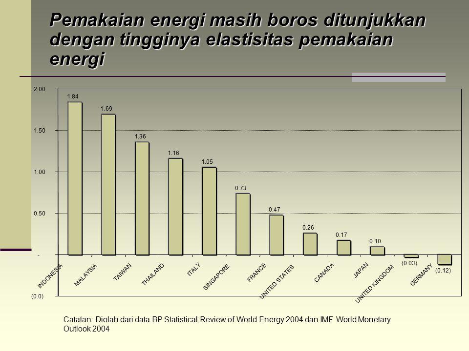 Pemakaian energi masih boros ditunjukkan dengan tingginya elastisitas pemakaian energi
