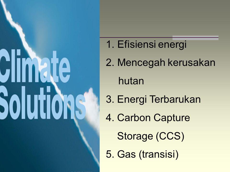 Efisiensi energi Mencegah kerusakan. hutan. 3. Energi Terbarukan. 4. Carbon Capture. Storage (CCS)
