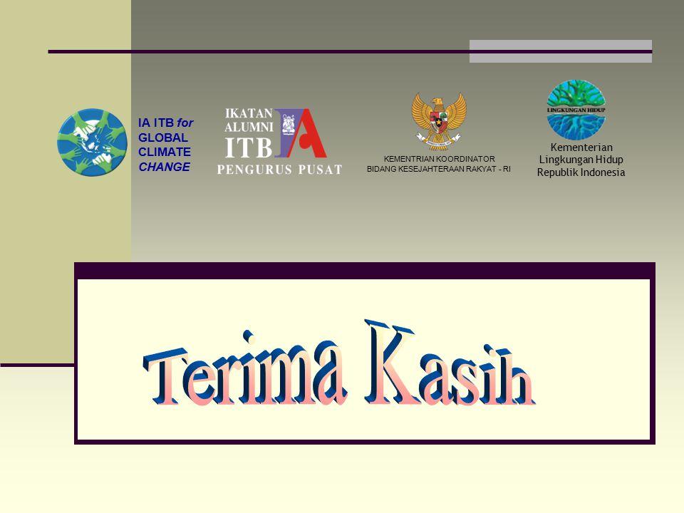 Terima Kasih IA ITB for GLOBAL CLIMATE CHANGE Kementerian