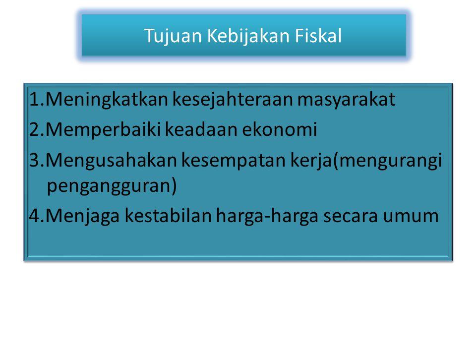 Tujuan Kebijakan Fiskal