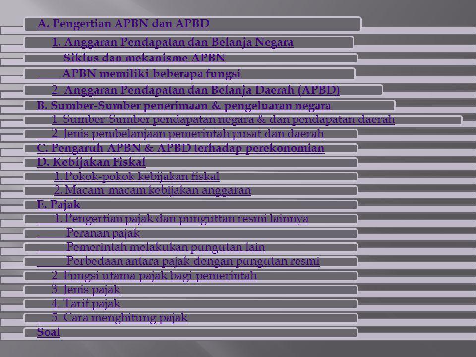 A. Pengertian APBN dan APBD 1. Anggaran Pendapatan dan Belanja Negara