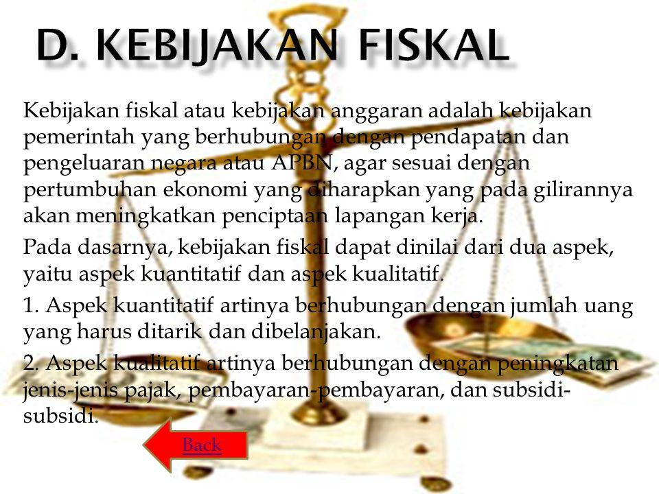 d. Kebijakan fiskal
