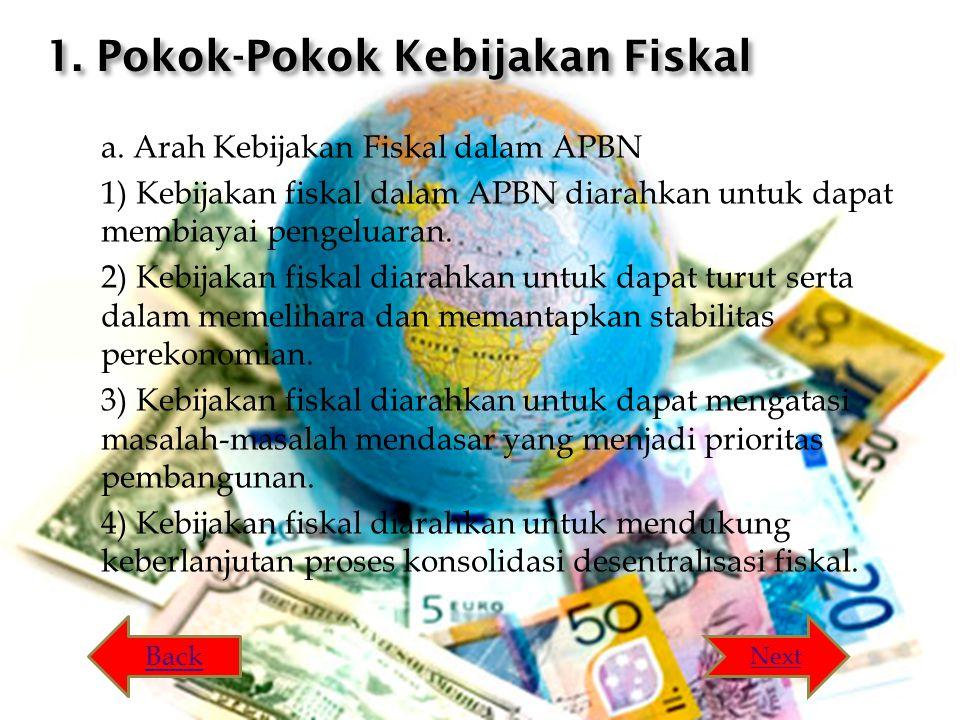 1. Pokok-Pokok Kebijakan Fiskal