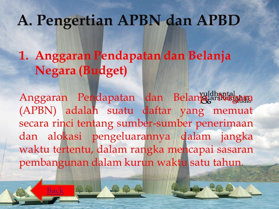 A. Pengertian APBN dan APBD