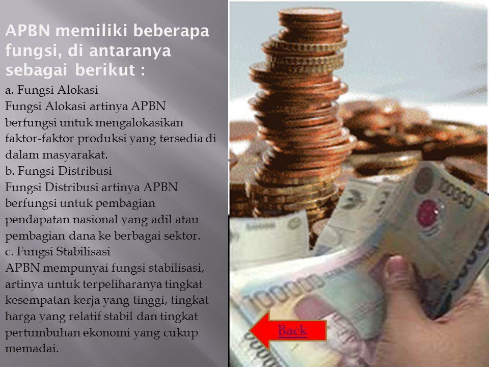 APBN memiliki beberapa fungsi, di antaranya sebagai berikut :