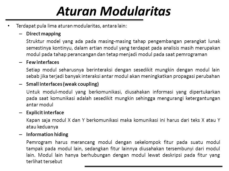 Aturan Modularitas Terdapat pula lima aturan modularitas, antara lain: