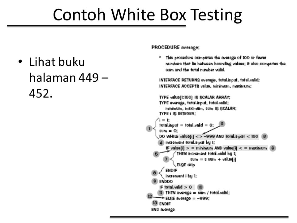 Contoh White Box Testing