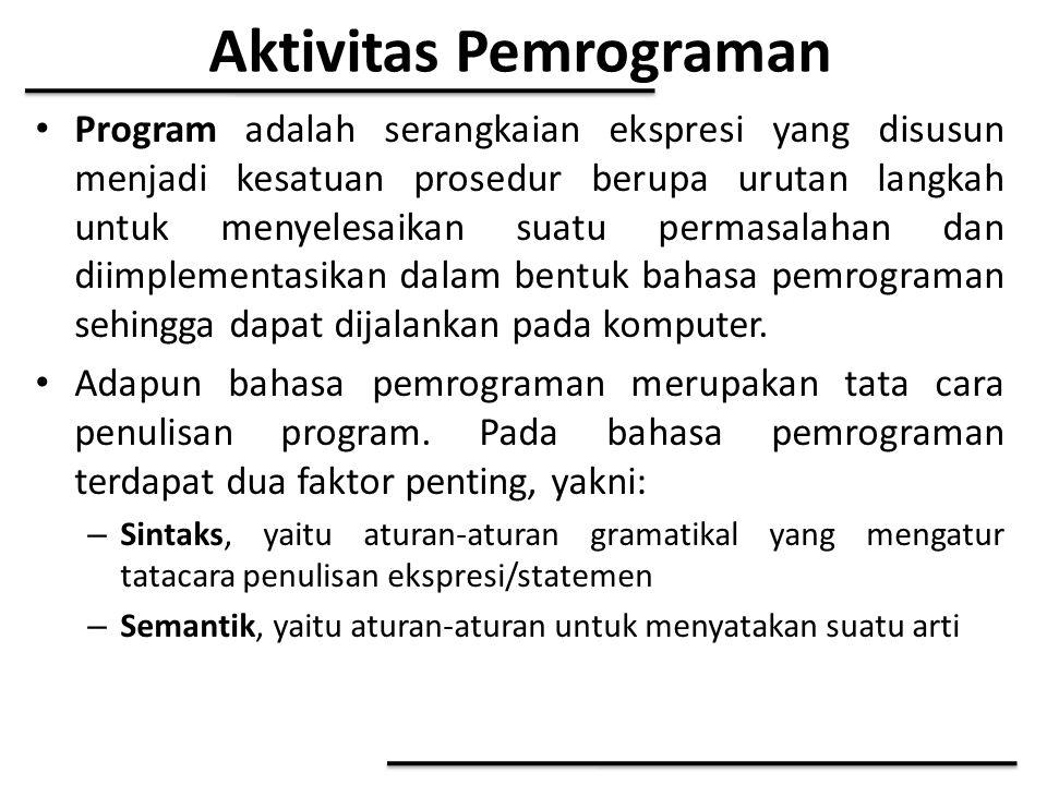 Aktivitas Pemrograman