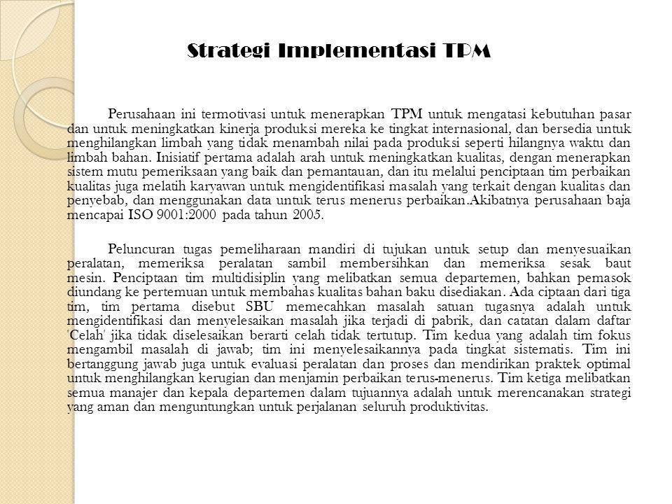 Strategi Implementasi TPM
