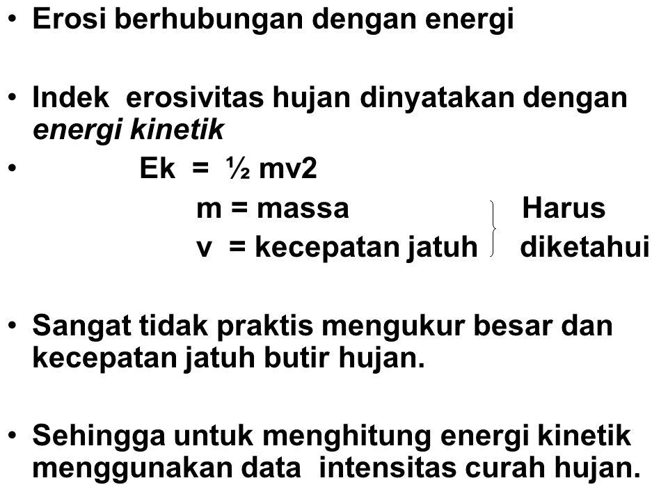 Erosi berhubungan dengan energi