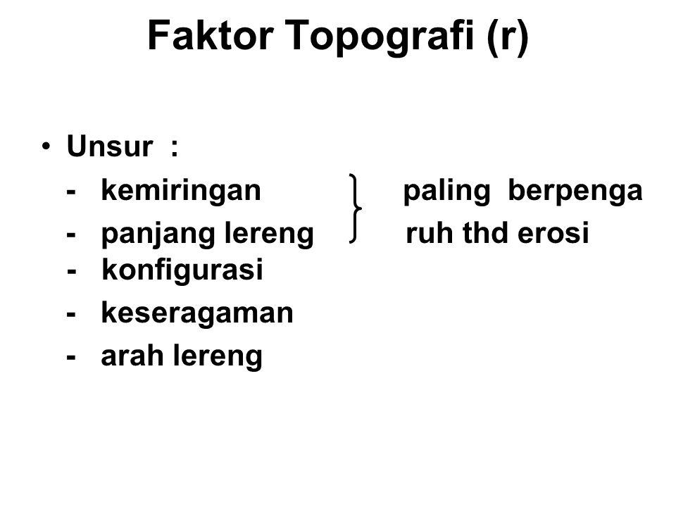 Faktor Topografi (r) Unsur : - kemiringan paling berpenga