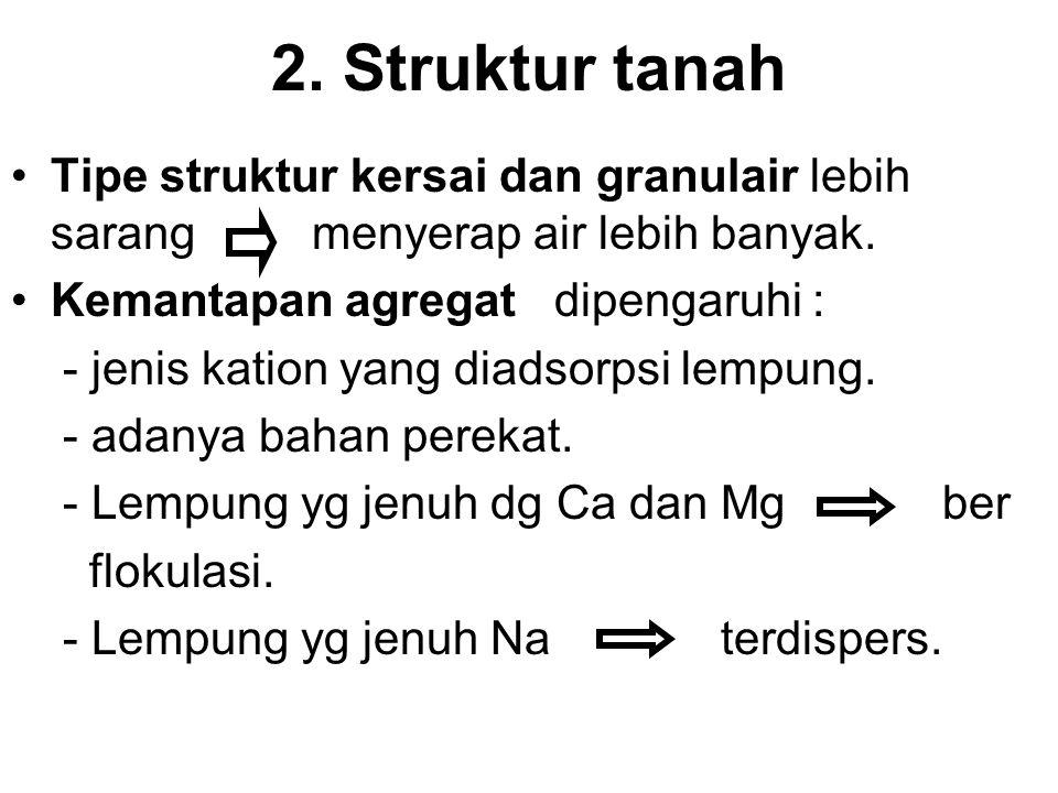 2. Struktur tanah Tipe struktur kersai dan granulair lebih sarang menyerap air lebih banyak.