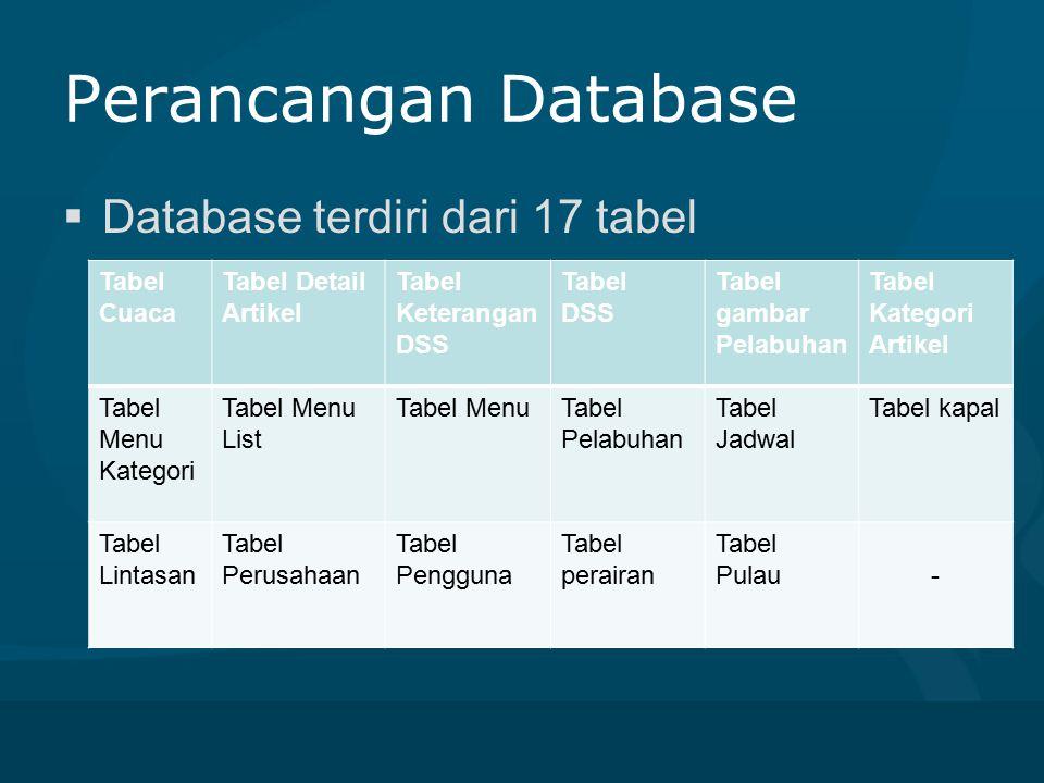 Perancangan Database Database terdiri dari 17 tabel Tabel Cuaca