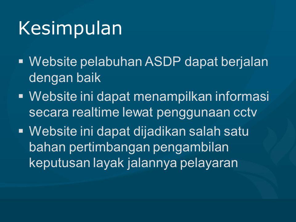 Kesimpulan Website pelabuhan ASDP dapat berjalan dengan baik