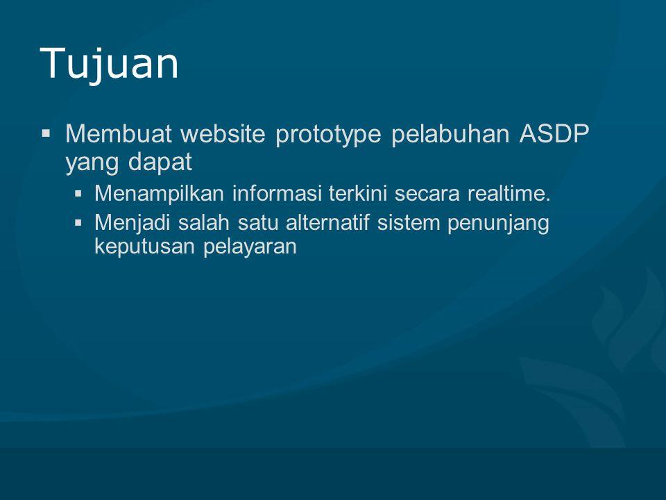 Tujuan Membuat website prototype pelabuhan ASDP yang dapat