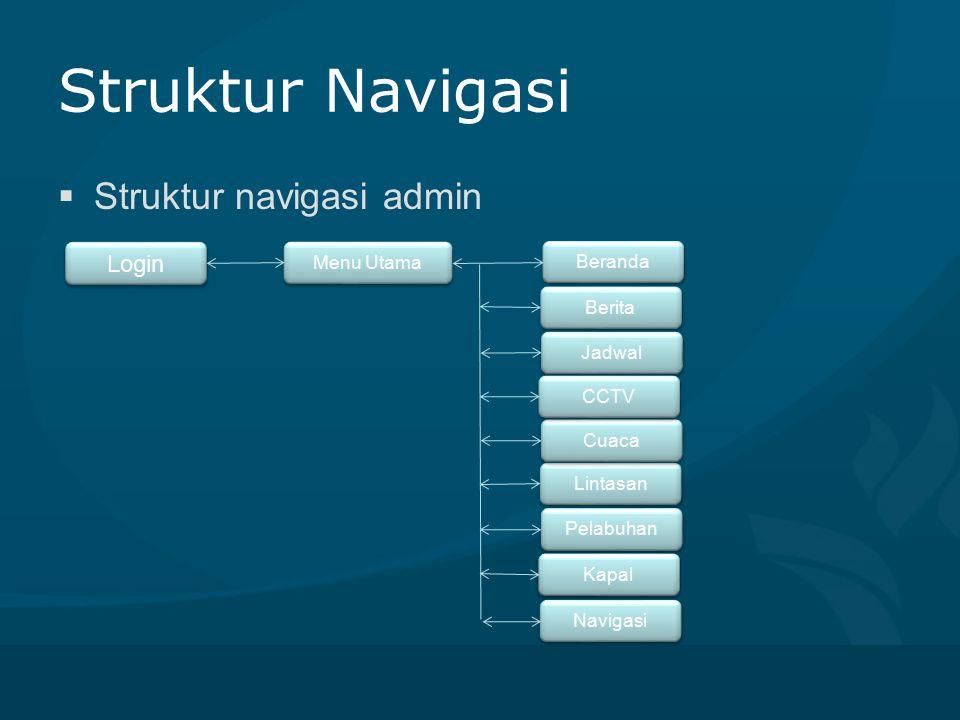 Struktur Navigasi Struktur navigasi admin Login Menu Utama Beranda
