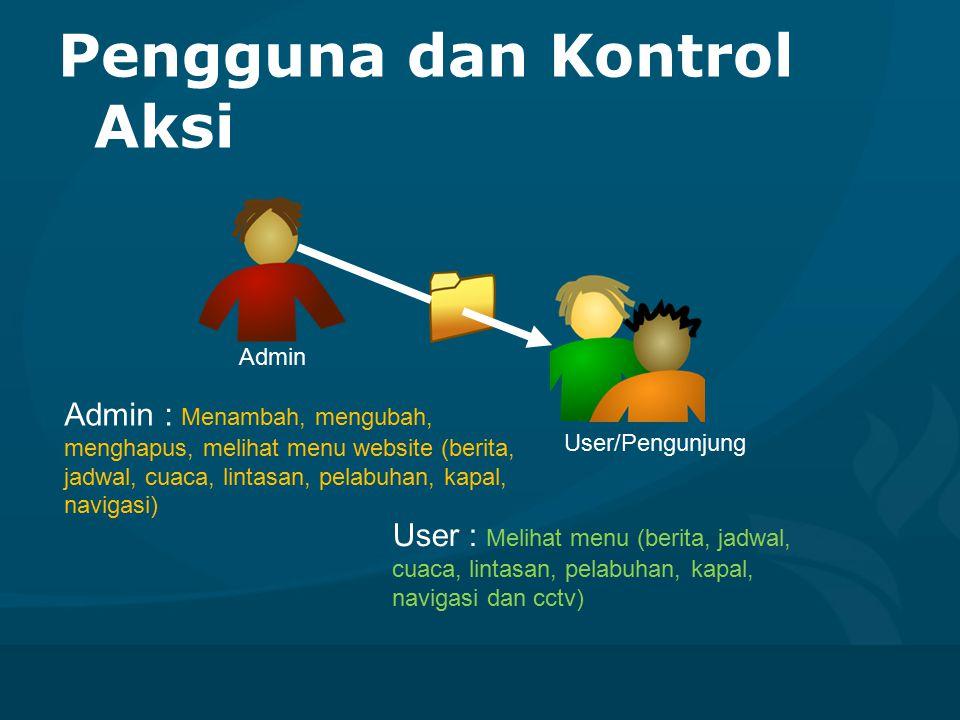 Pengguna dan Kontrol Aksi