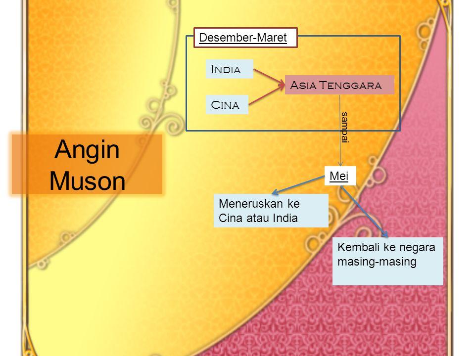 Angin Muson Desember-Maret India Asia Tenggara Cina Mei