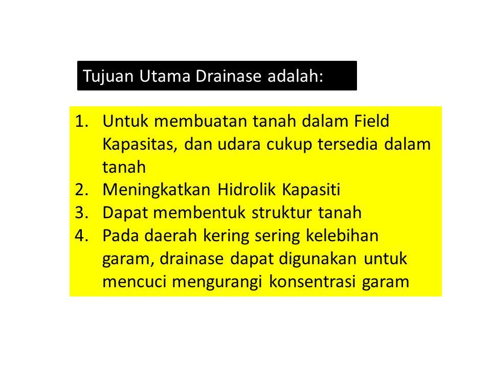 Tujuan Utama Drainase adalah: