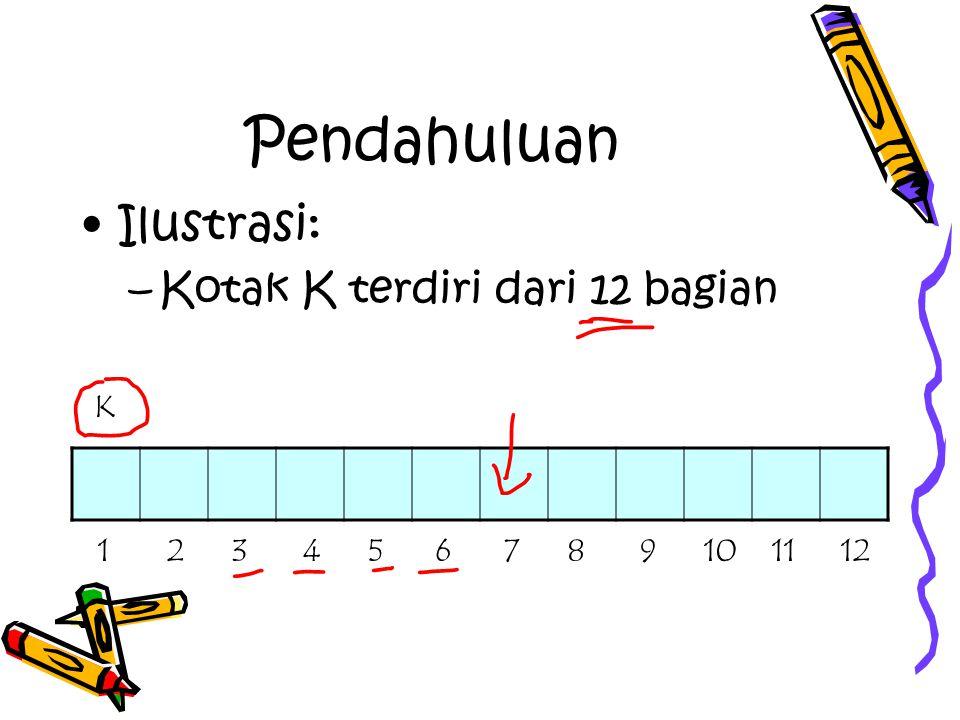 Pendahuluan Ilustrasi: Kotak K terdiri dari 12 bagian K 1 2 3 4 5 6 7
