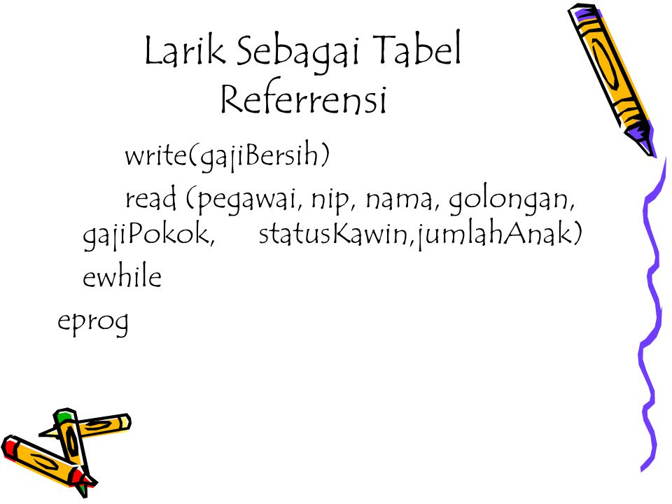 Larik Sebagai Tabel Referrensi