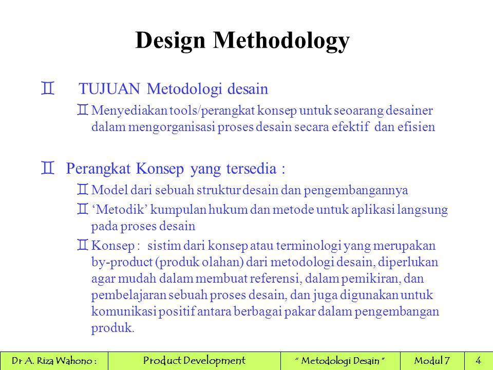 Design Methodology TUJUAN Metodologi desain
