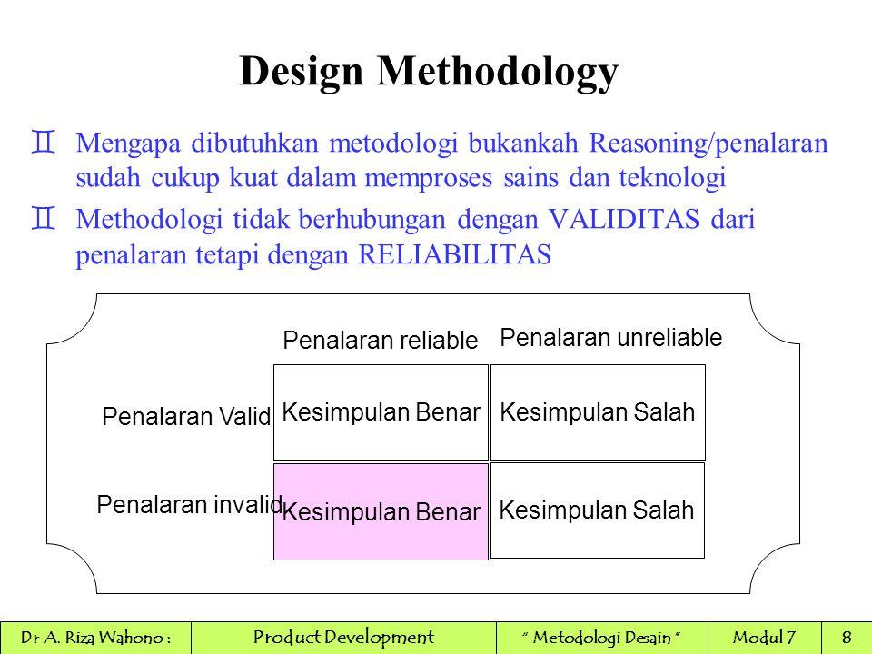 Design Methodology Mengapa dibutuhkan metodologi bukankah Reasoning/penalaran sudah cukup kuat dalam memproses sains dan teknologi.