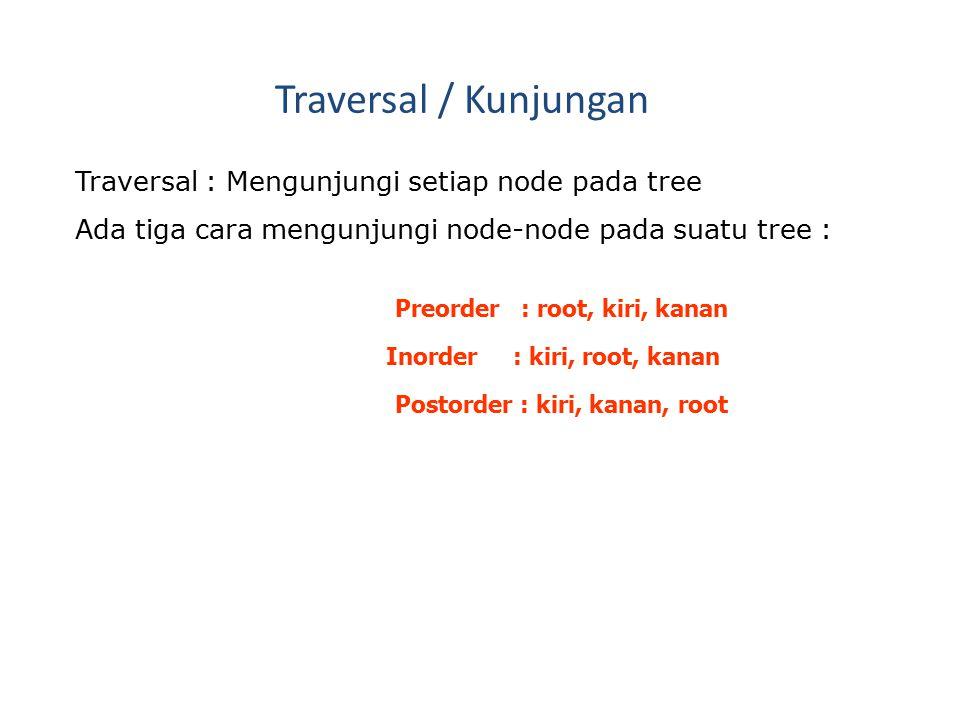 Traversal / Kunjungan Traversal : Mengunjungi setiap node pada tree