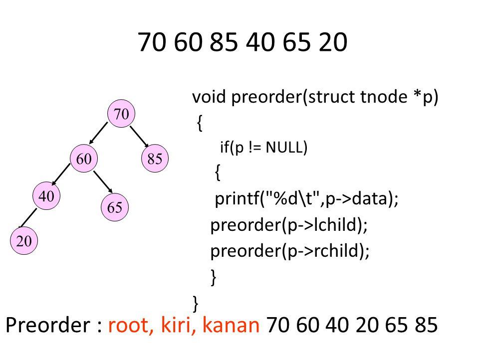 70 60 85 40 65 20 Preorder : root, kiri, kanan 70 60 40 20 65 85