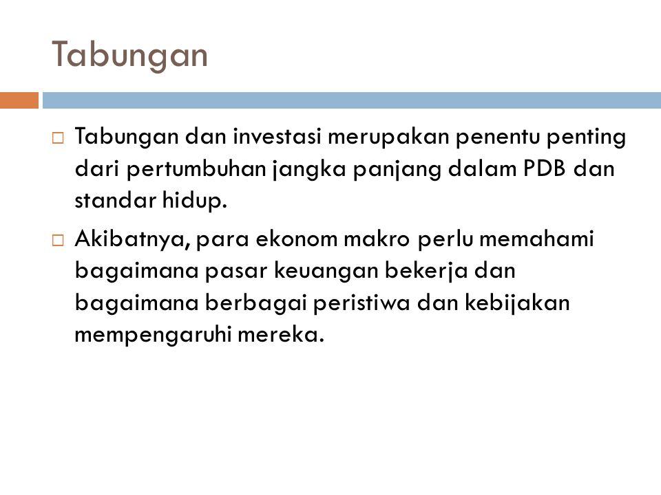 Tabungan Tabungan dan investasi merupakan penentu penting dari pertumbuhan jangka panjang dalam PDB dan standar hidup.