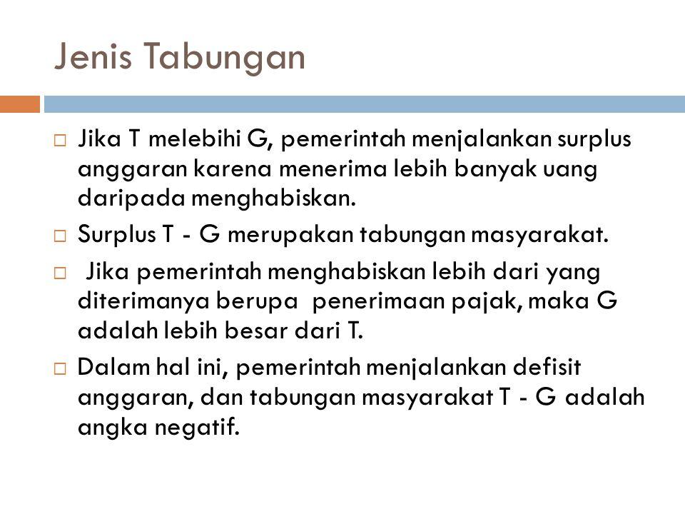 Jenis Tabungan Jika T melebihi G, pemerintah menjalankan surplus anggaran karena menerima lebih banyak uang daripada menghabiskan.