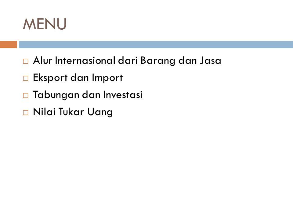 MENU Alur Internasional dari Barang dan Jasa Eksport dan Import
