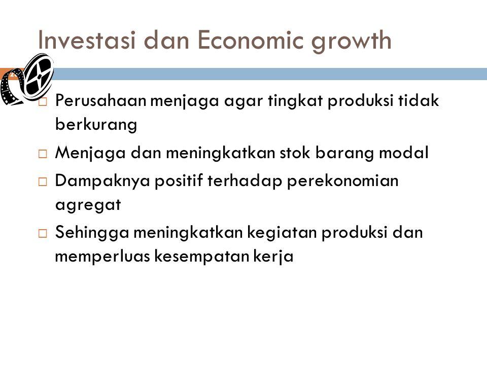 Investasi dan Economic growth