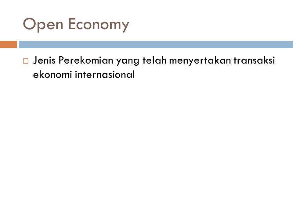 Open Economy Jenis Perekomian yang telah menyertakan transaksi ekonomi internasional