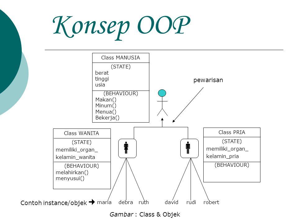 Konsep OOP   pewarisan Contoh instance/objek 