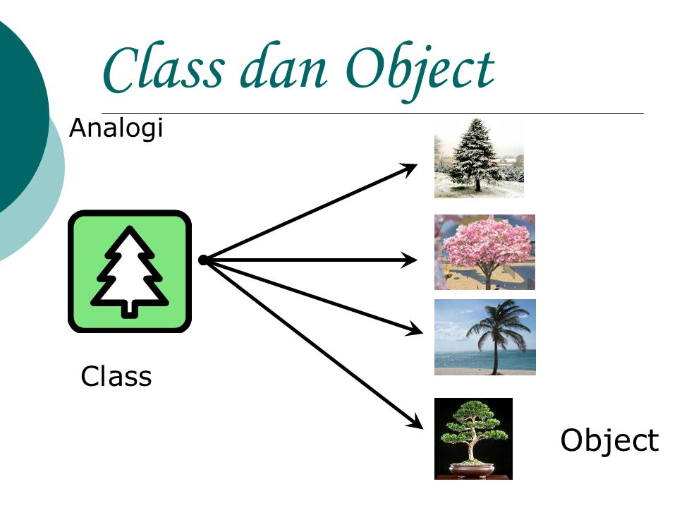 Class dan Object Analogi Class Object