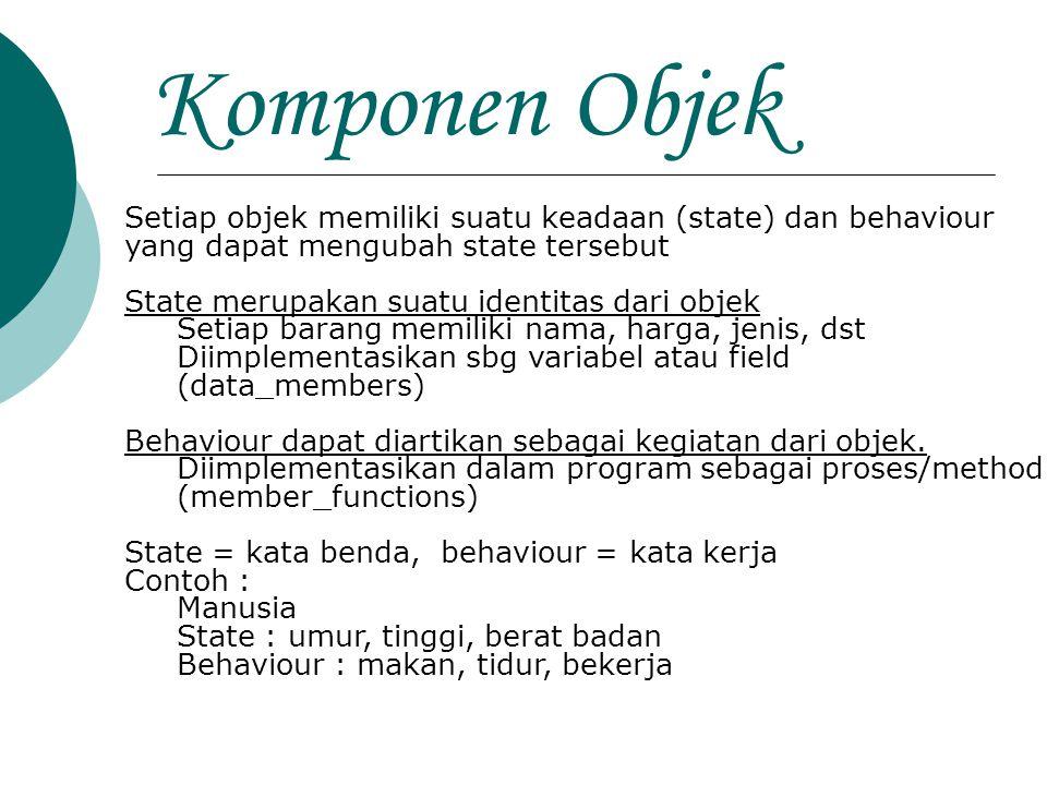 Komponen Objek Setiap objek memiliki suatu keadaan (state) dan behaviour yang dapat mengubah state tersebut.