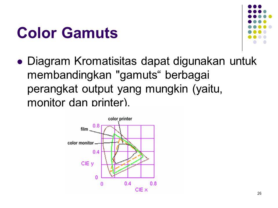 Color Gamuts Diagram Kromatisitas dapat digunakan untuk membandingkan gamuts berbagai perangkat output yang mungkin (yaitu, monitor dan printer).