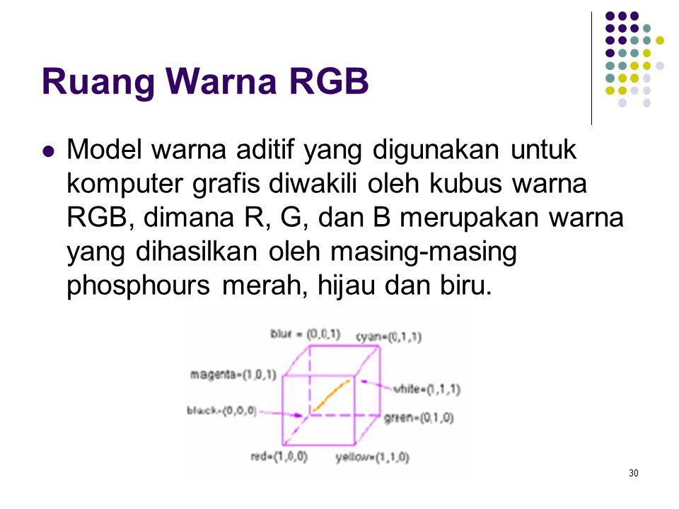 Ruang Warna RGB