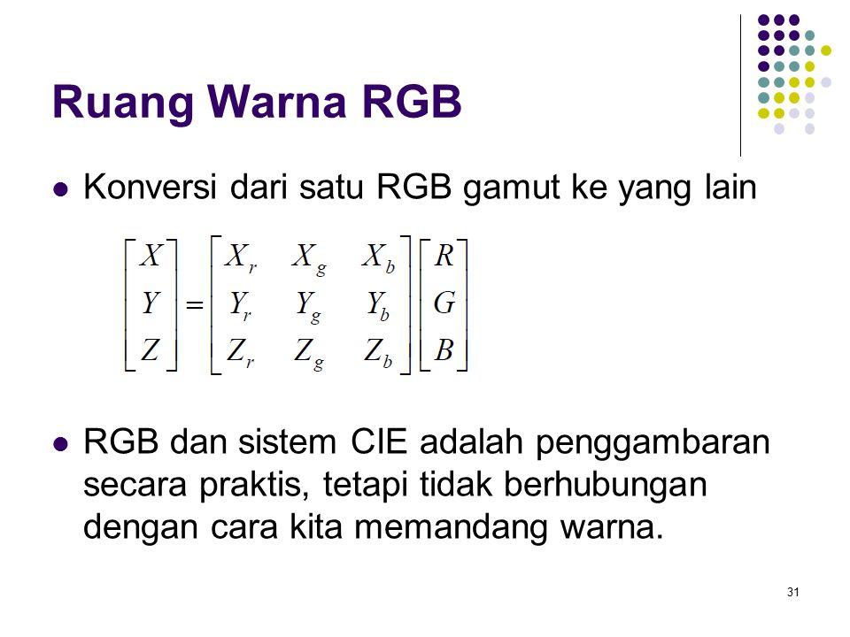 Ruang Warna RGB Konversi dari satu RGB gamut ke yang lain