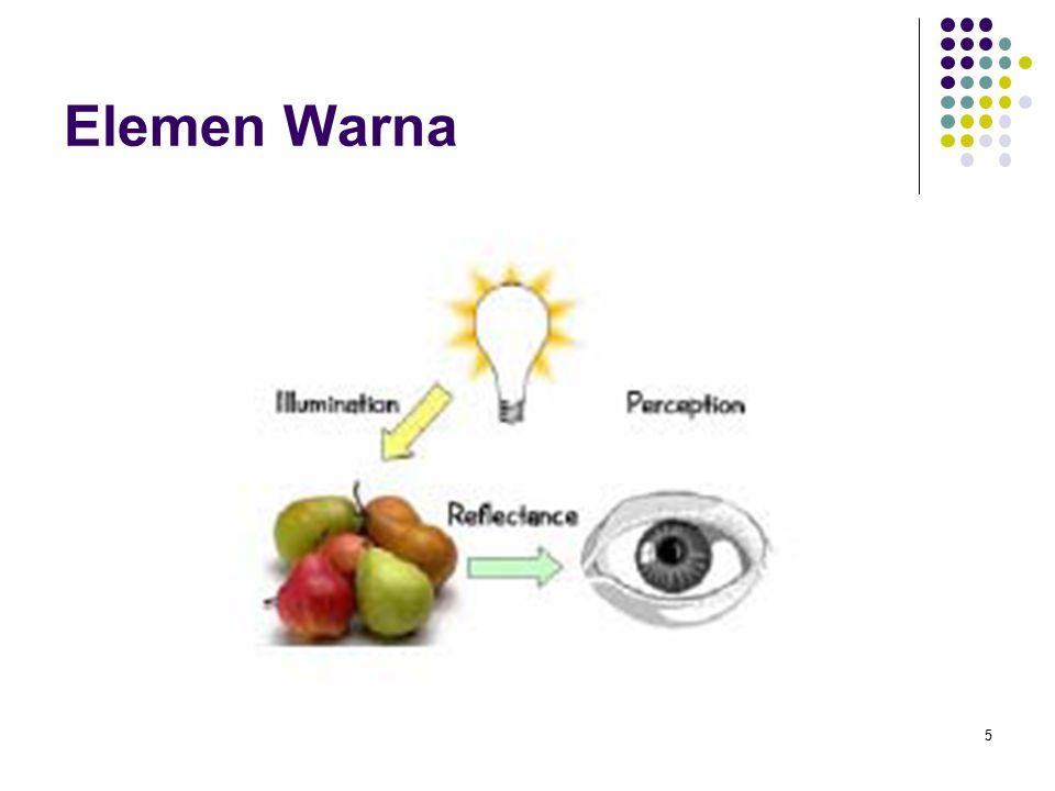 Elemen Warna