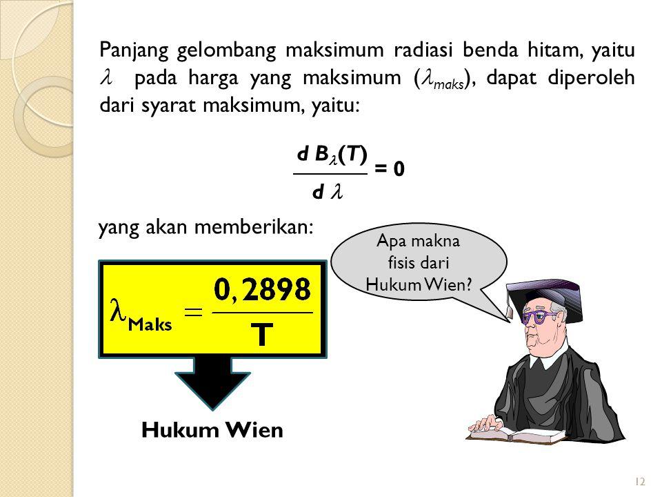 Apa makna fisis dari Hukum Wien