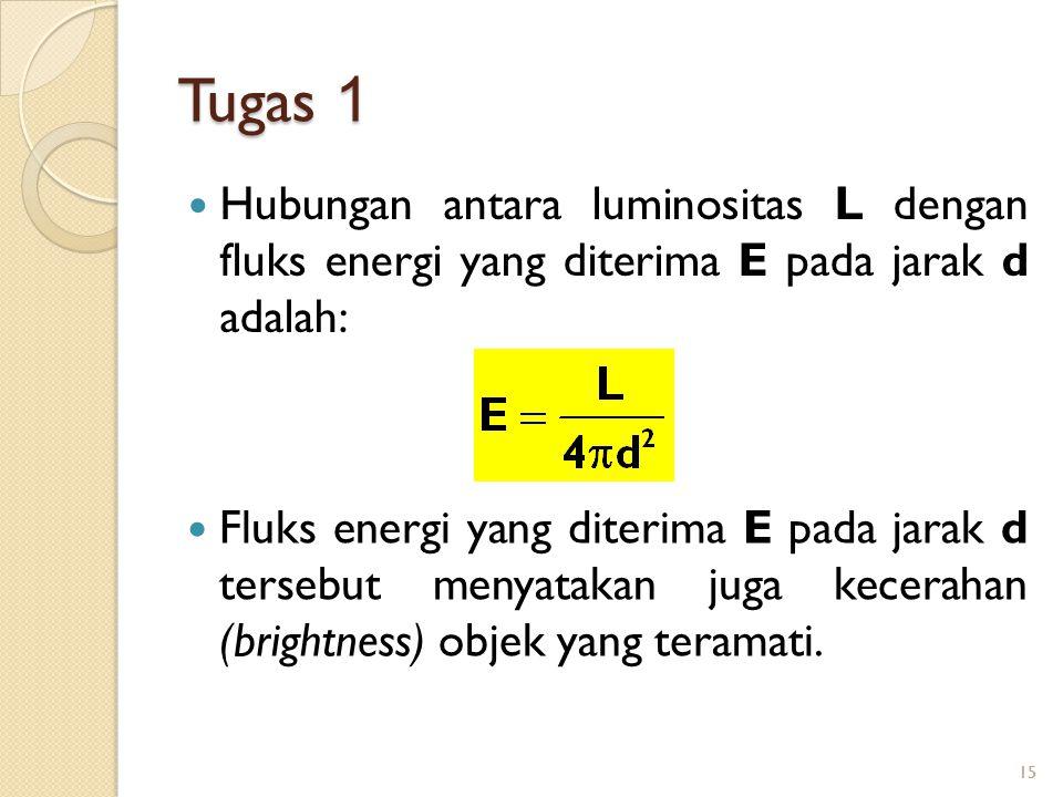 Tugas 1 Hubungan antara luminositas L dengan fluks energi yang diterima E pada jarak d adalah: