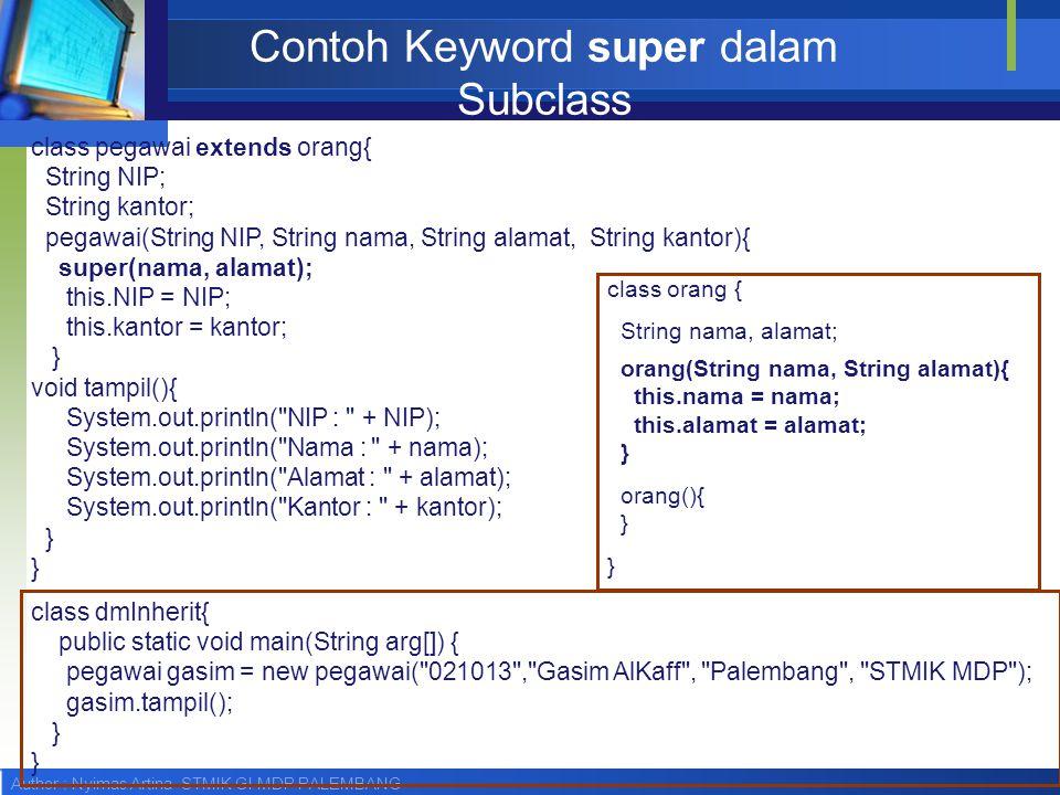 Contoh Keyword super dalam Subclass