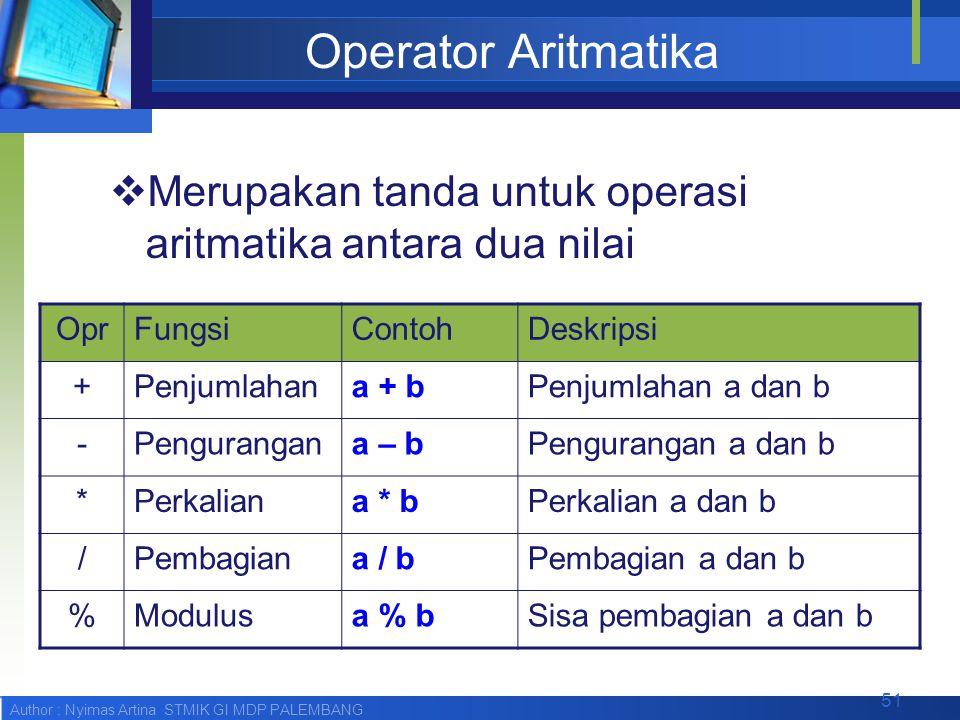Operator Aritmatika Merupakan tanda untuk operasi aritmatika antara dua nilai. Opr. Fungsi. Contoh.
