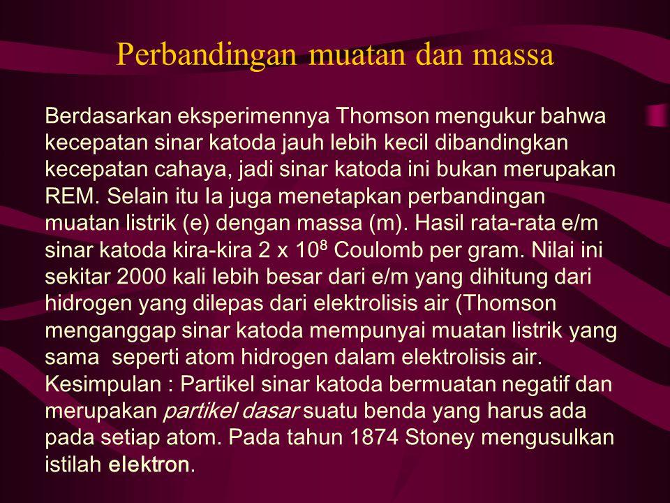 Perbandingan muatan dan massa