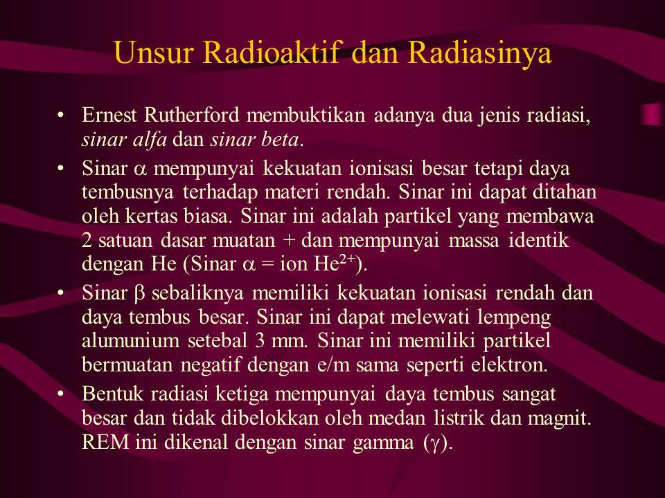 Unsur Radioaktif dan Radiasinya