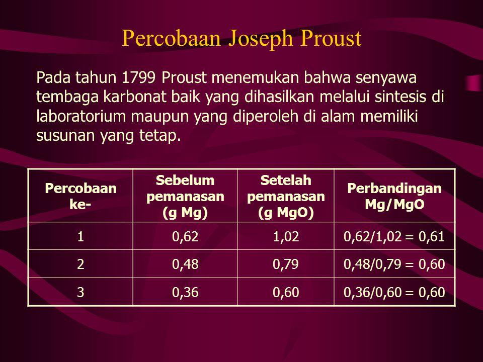 Percobaan Joseph Proust